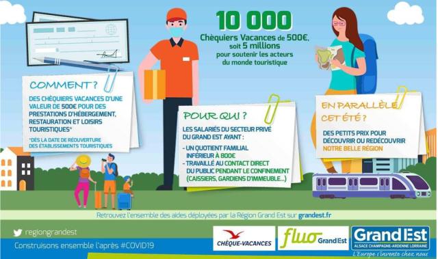 Infographie Chéquiers Vacances - Copyright Région Grand Est